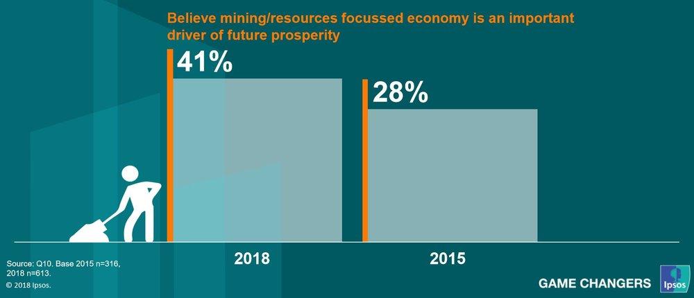 mining-focus-perth.JPG