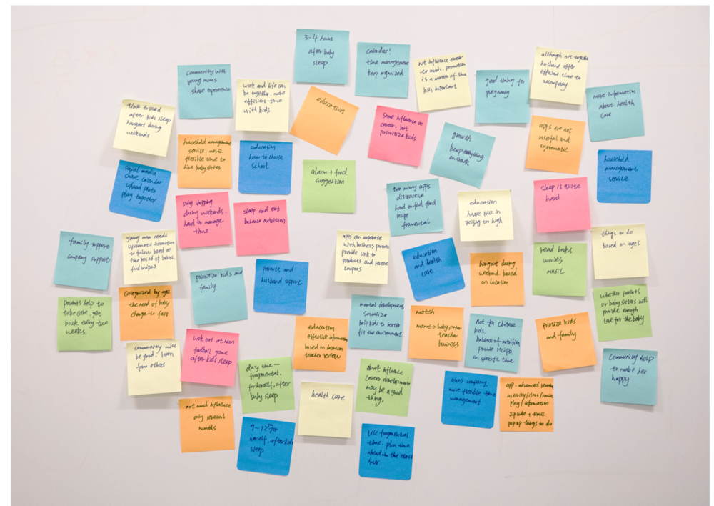 Write down interview observations on sticky notes