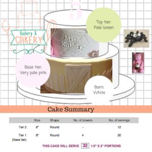 Cake Summary Final