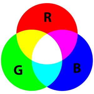 Additive-Colour-Wheel
