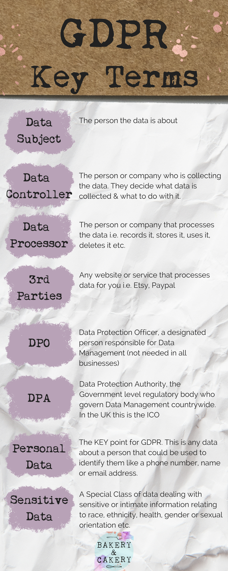 GDPR Key Terms Defined