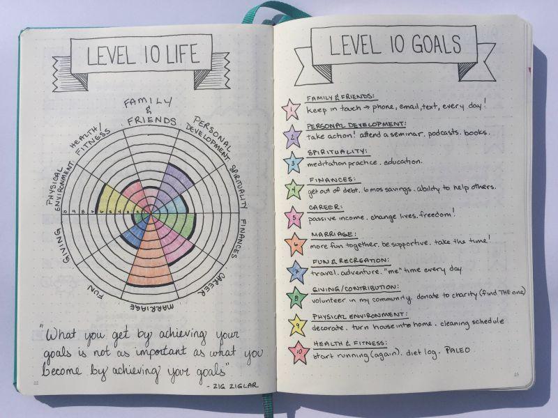 level 10 life.jpg