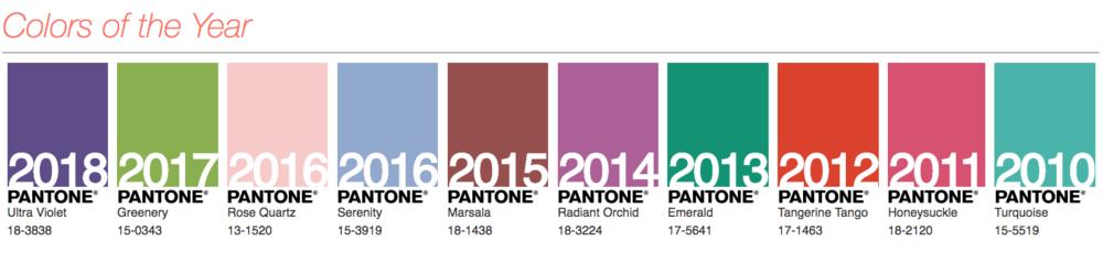 Colores del Año de Pantone durante los últimos 8 años.