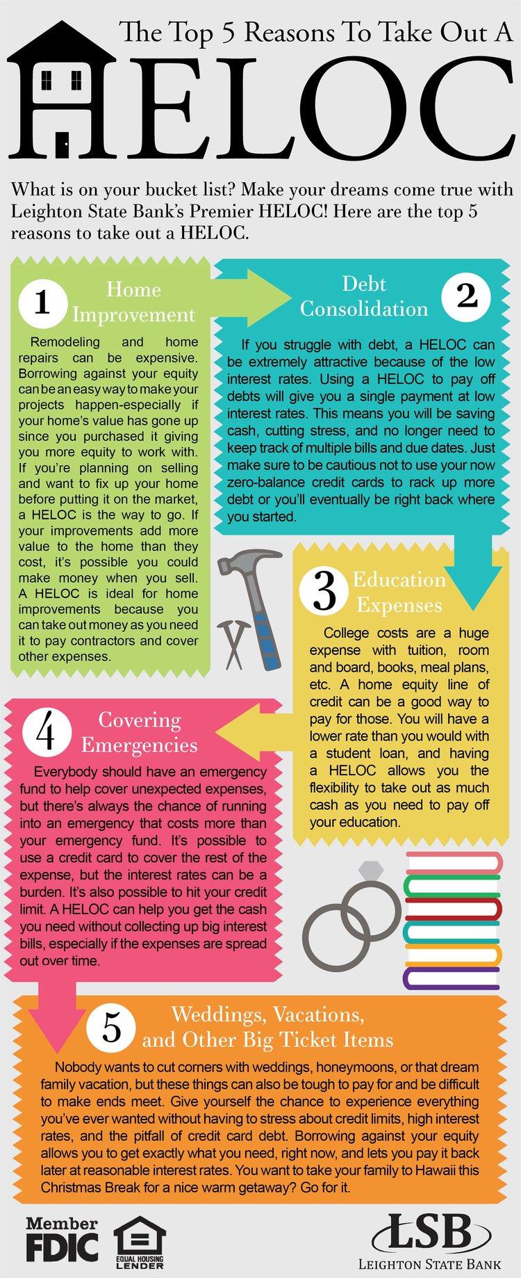 HELOC+Infographic+2-01.jpg