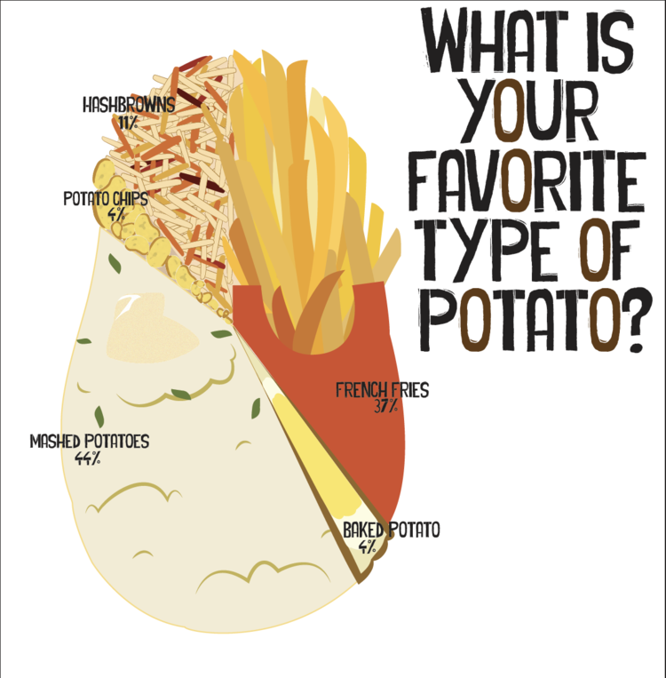 Potato+Infographic.png