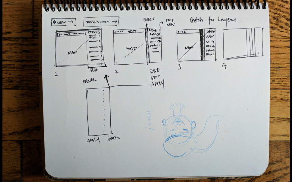 Sketch.  Almost everything I do starts with a sketch. Interaction of layered panel for iPad app shown above