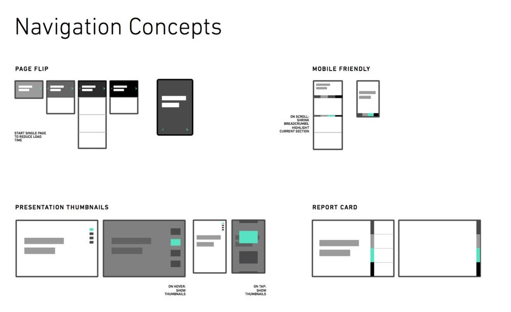 Nav Concepts.  Exploration of navigation concepts for web-based sales tool
