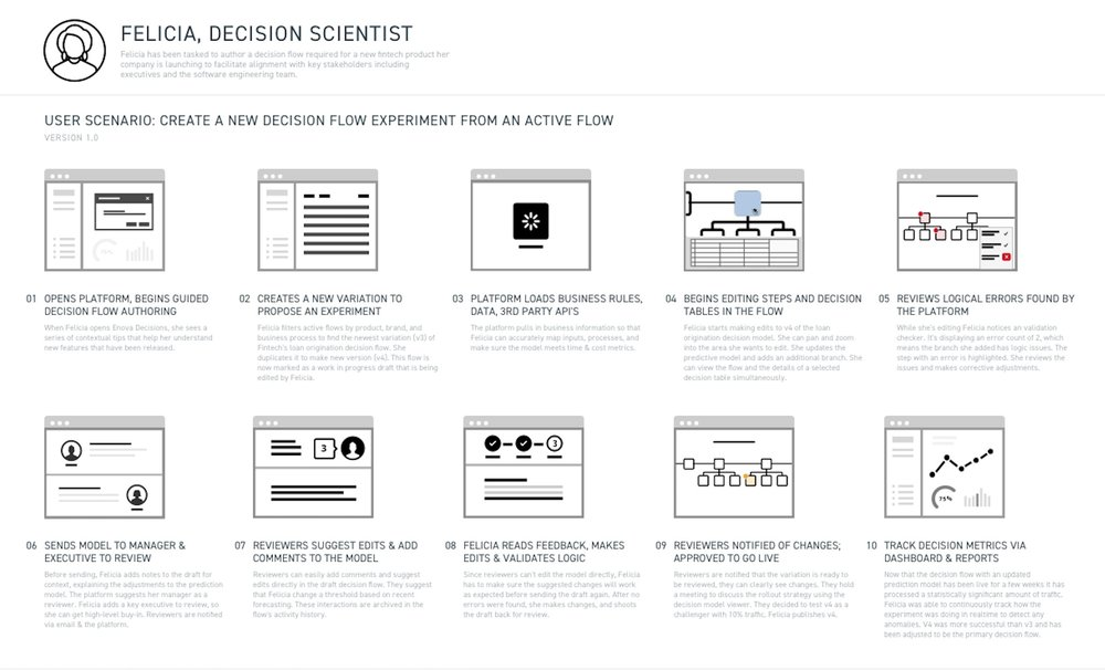 Storyboards (also known as User Scenarios) help the team align near and midterm product vision to users' tasks & goals.