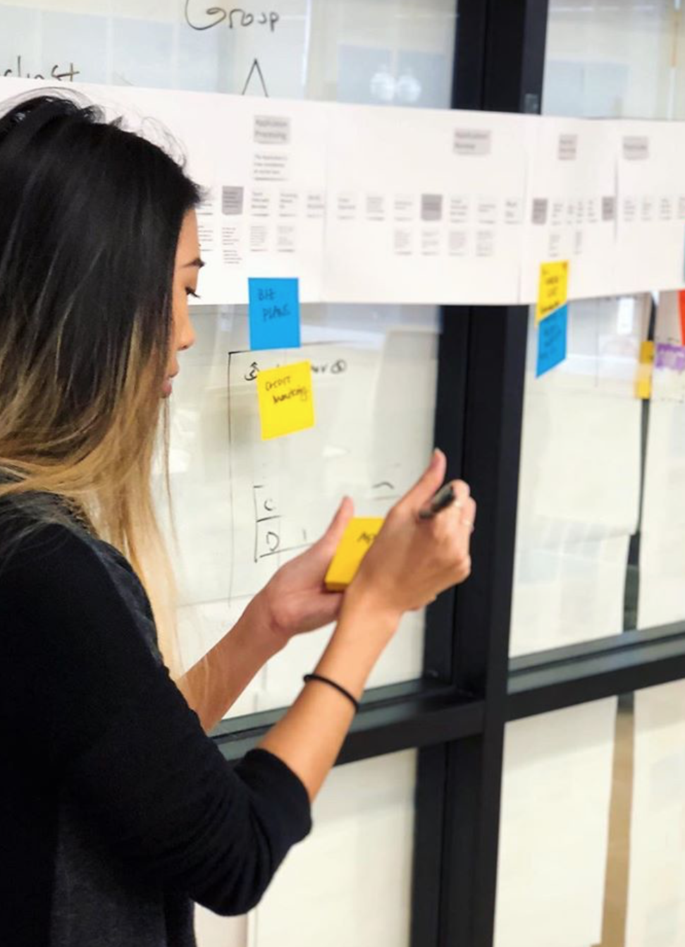 Process Mapping.  Working with biz & tech stakeholders to learn their goals, how processes work, and uncover pain points & opportunities.