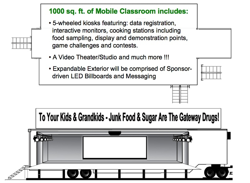 Artist rendering of the Mobile Education center touring in a neighborhood near you!  Fundraising Initiative