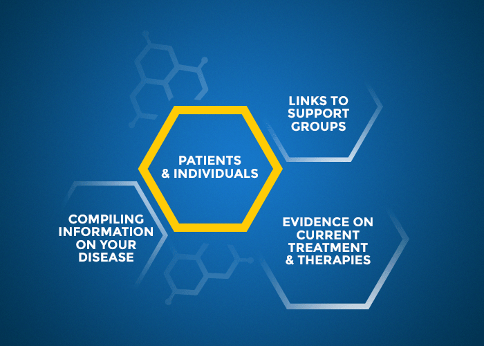 Patient Care Support Infographic
