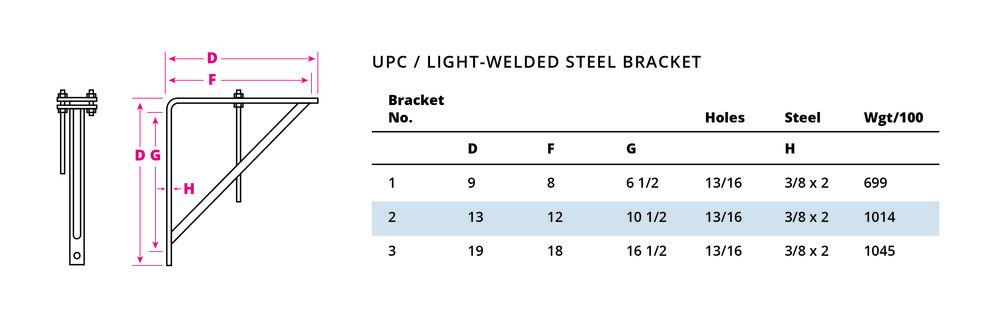 upc-steel-bracket-light.jpg