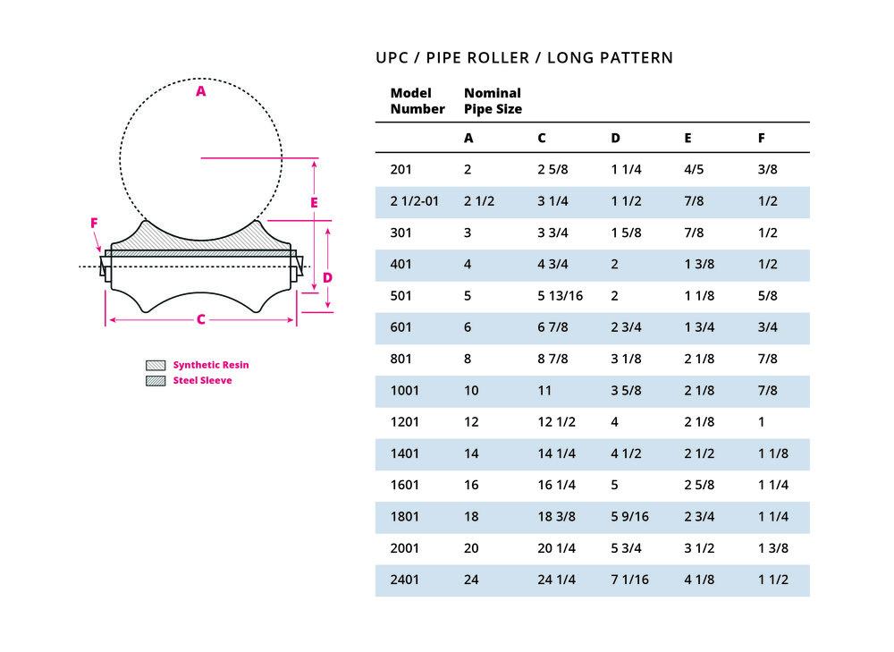 upc-pipe-roller-long.jpg