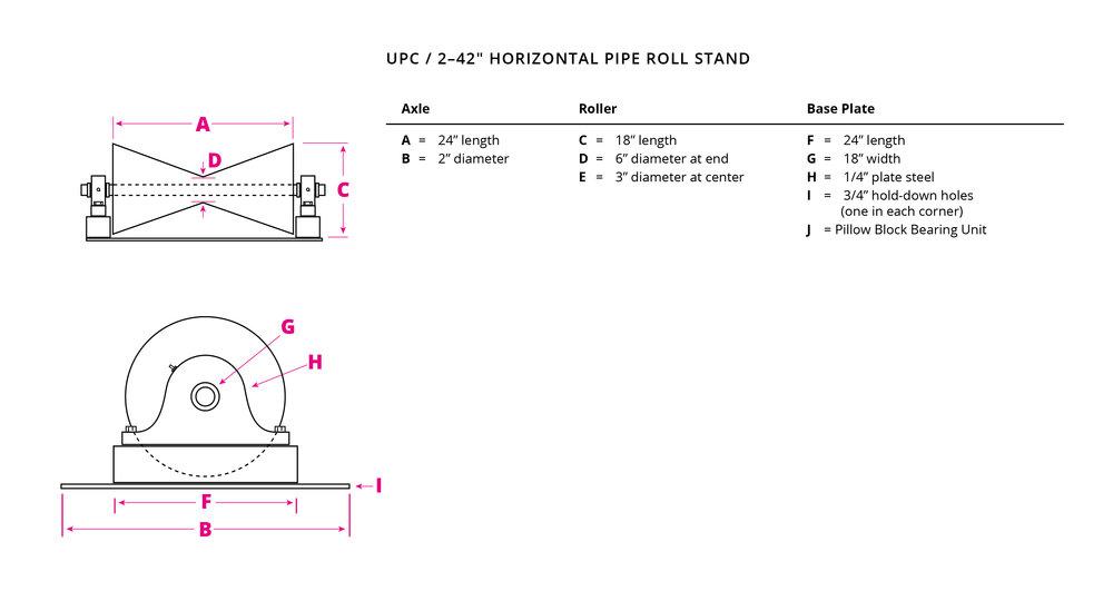upc-2-42-horiz-pipe-roll-stand.jpg