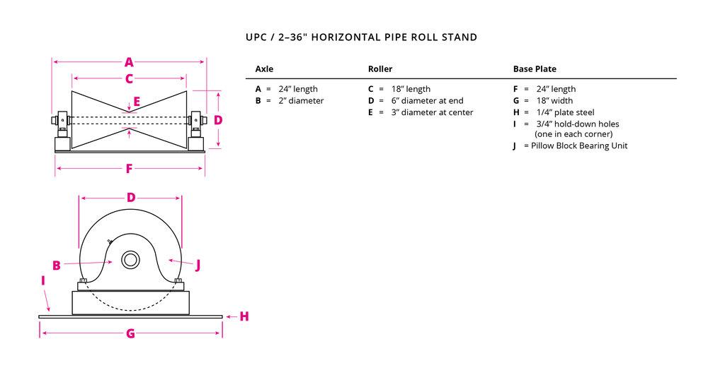 upc-2-36-horiz-pipe-roll-stand.jpg