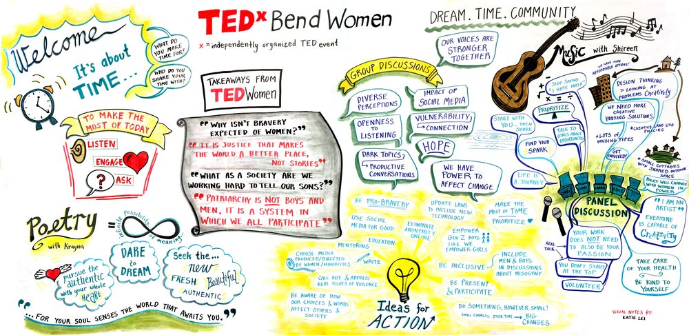 Visual Notes by Katie Lei for TEDxBendWomen 2016