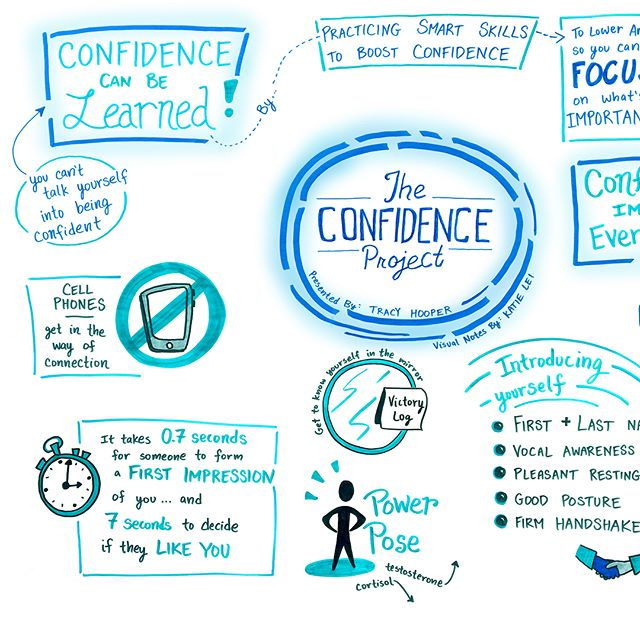 The Confidence Project @theconfidence_project teaches simple but essential skills to boost confidence in any setting — from networking to signing off on work emails, and from introducing yourself to getting out of any conversation gracefully! Thank you to Tracy Hooper for the chance to capture notes at your recent workshop!
