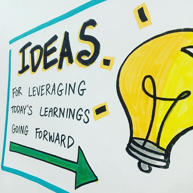 "A great question to ask at the end of any workshop or offsite - ""How can we leverage today's learnings going forward?"""