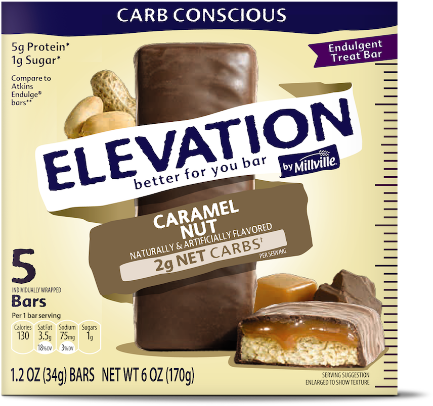 ALDI Elevation by Millville Endulgent Bars
