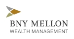 BNY Mellon Gold