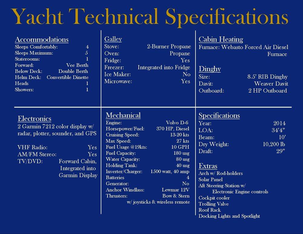 yacht Technical Specs table.jpg