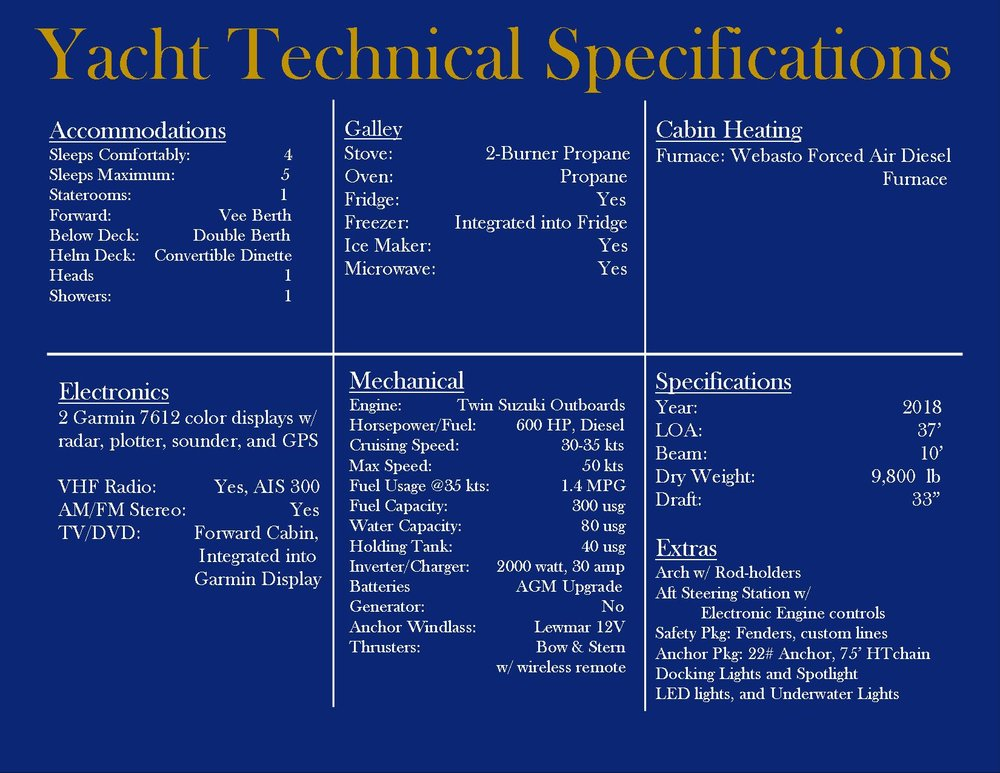 yacht Technical Specs table.jpg
