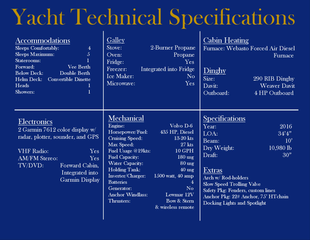 yacht Technical Specs table - Corrected 8.22.18.png