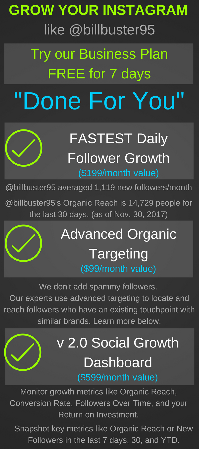 * Organic Reach per month will vary for each account. Organic reach for Business customers averages 500 per day, and 15,000 per month.  ** @billbuster95 started at 321 followers in March 10, 2017 and passed 10,000 followers on November 24th, 2017. That is 260 days and over 9,679 followers added for a monthly average of around 1,138 followers added.  Values of individual items are estimated on what we would charge if the items were separated out within the context of other service values, general market value, and what ad agencies or specialized products/services charge.
