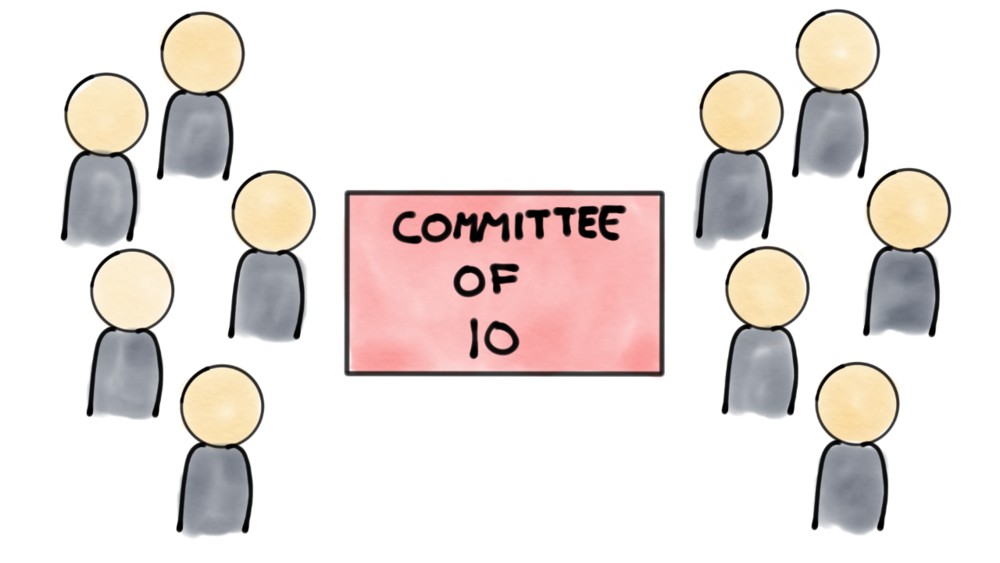 committee of 10