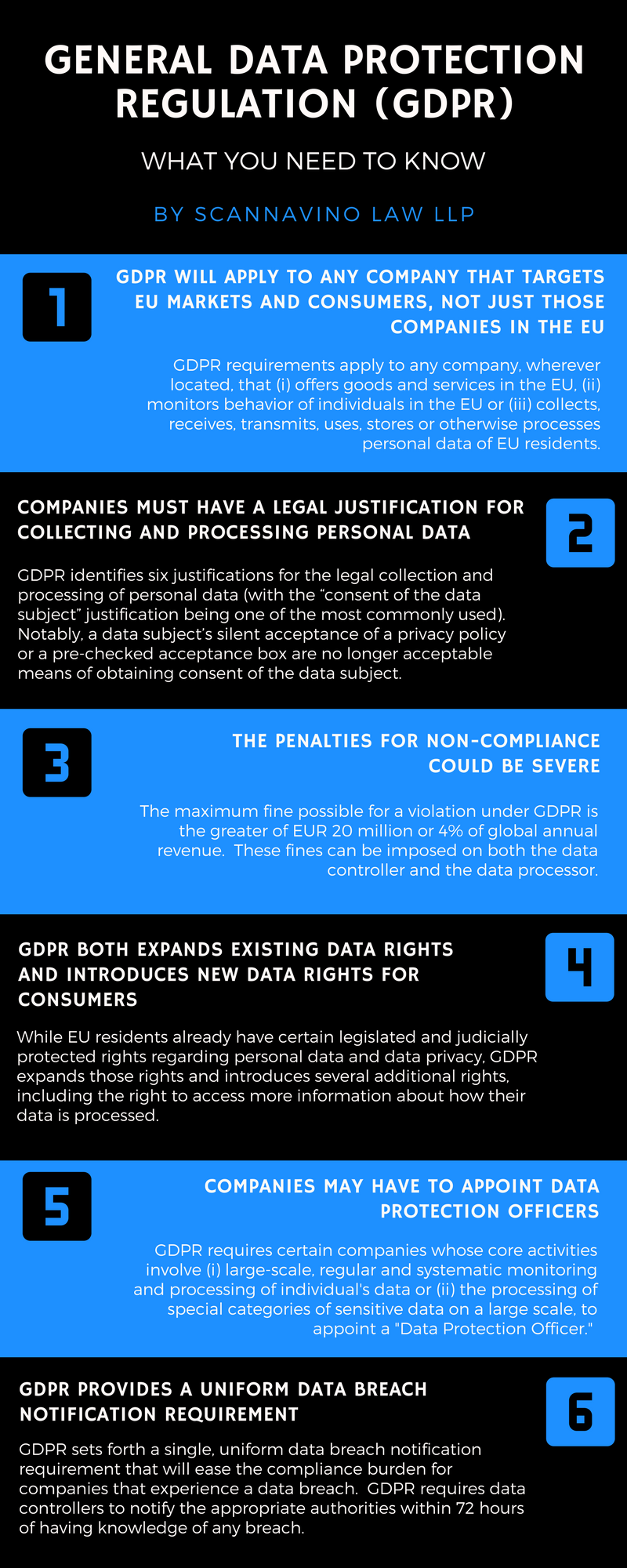 Infographic_GDPR