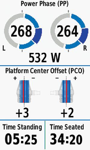 vector-pedal-garmin-screen