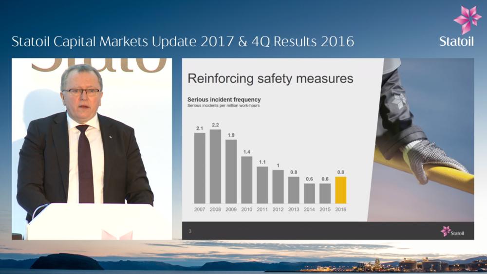 Statoil 2017.png