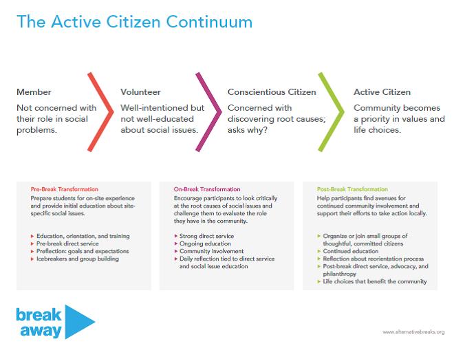 active citizen.png