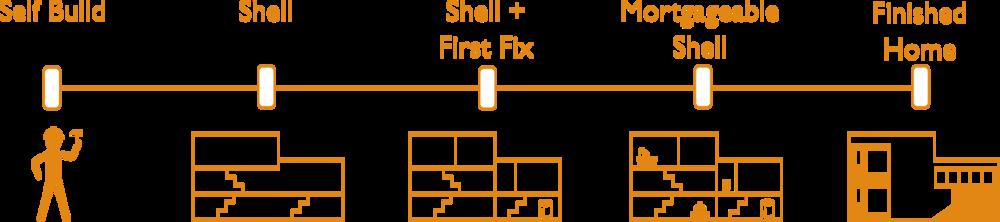 custom build continuum.png
