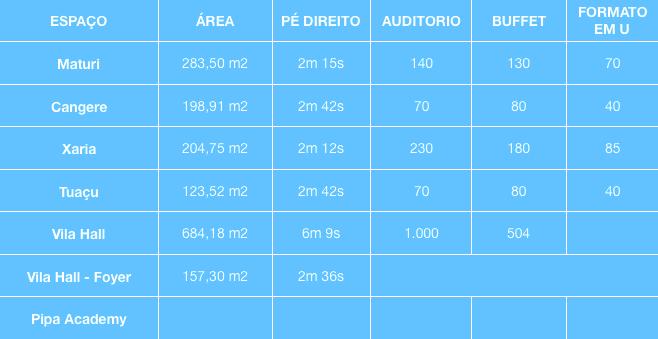 Eventos_Capacidade e Tamanhos saloes.png