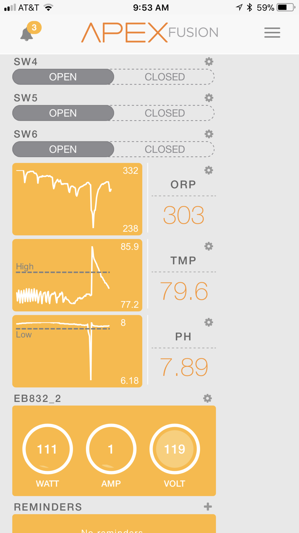 A screenshot of my Apex Fusion showing the pH bottoming out, the temp spike and who knows what the oxygen was doing.
