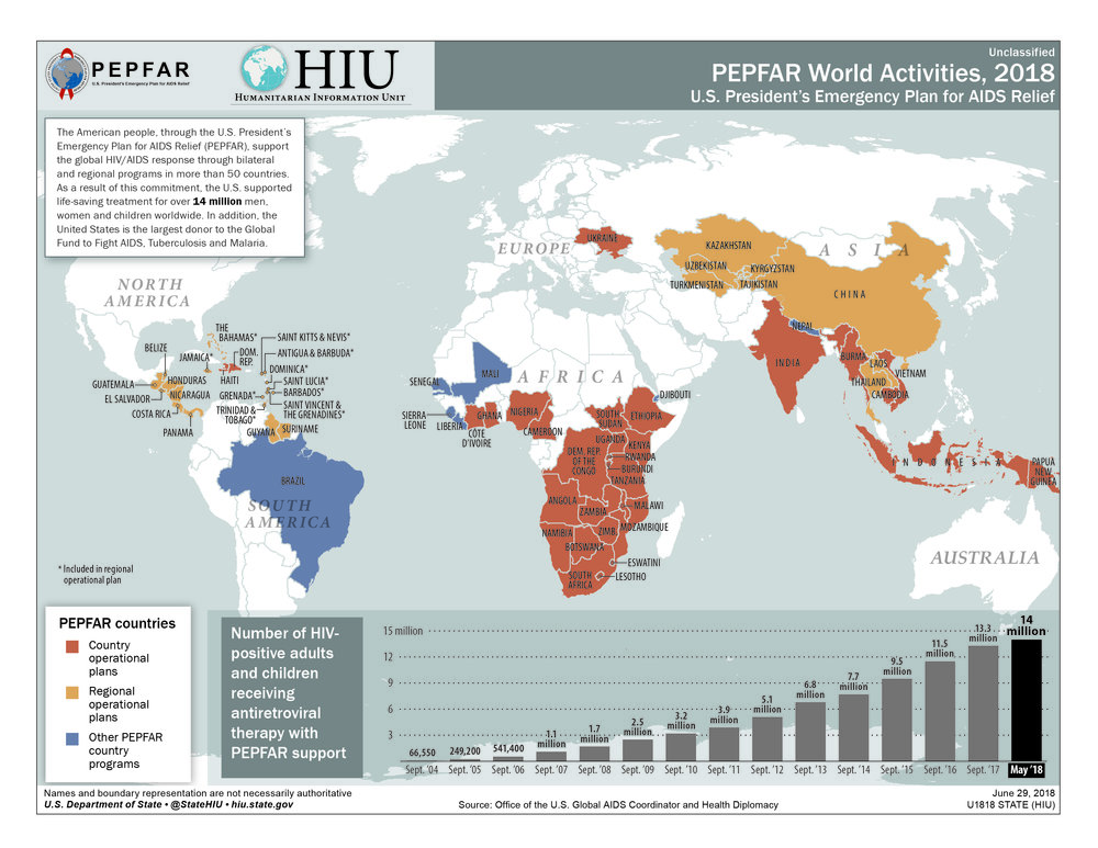 Worldwide_PepfarPlansFY2017_2018Jun29_HIU_U1818.jpg