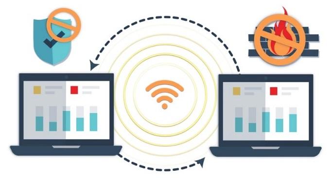 Ad-hoc+network+watchguard+Telanet