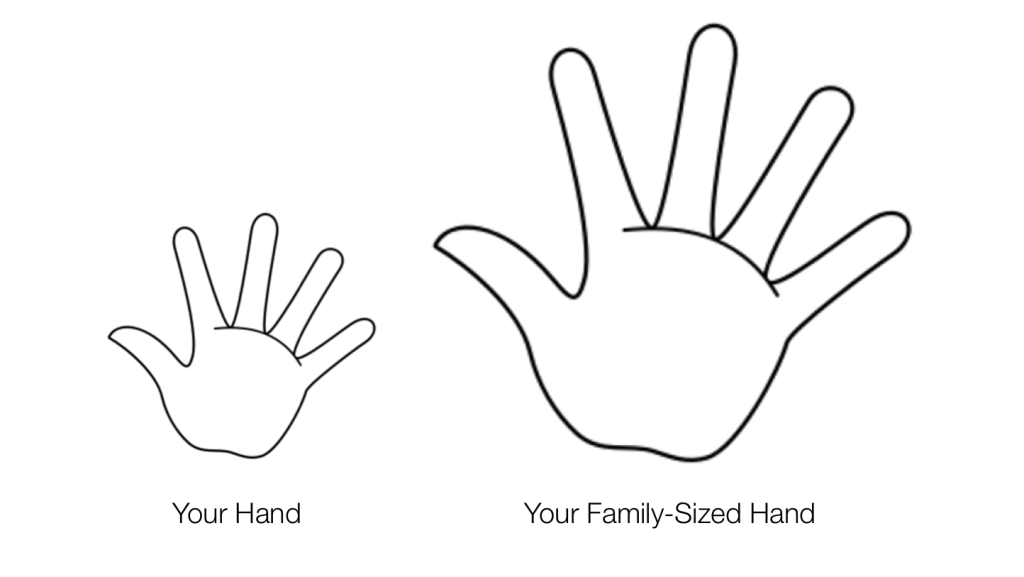 family size hand