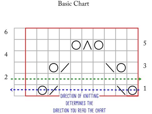 basic-chart_direction.jpg