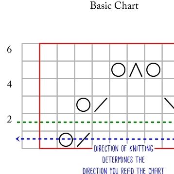 basic-chart_direction_main.jpg