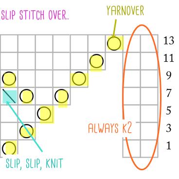 Basic-Chart_no-WS_highlighter_main.png