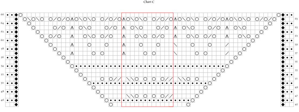 Errata Chart C.png