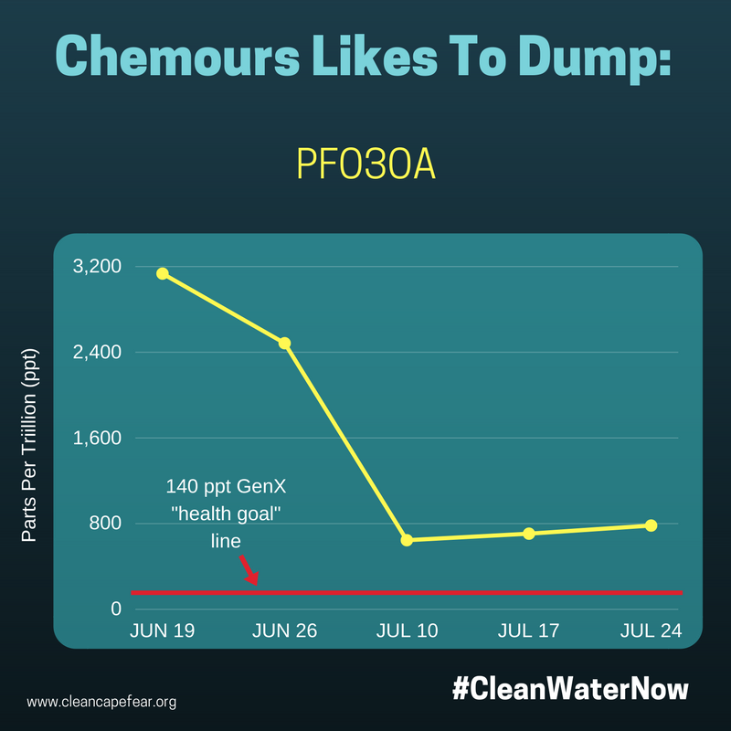 chemours likes to dump 5.png