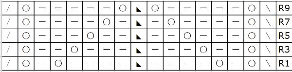 Trellis Shawl Chart Capture.PNG