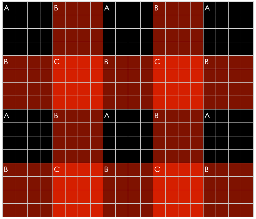 Red Buffalo Check example.PNG
