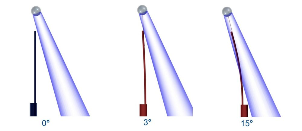 Silicon carbide and polyimide tubes that hold spherical cryogenic targets are prone to bending and casting a shadow onto the targets, causing asymmetries in the incident laser beams.