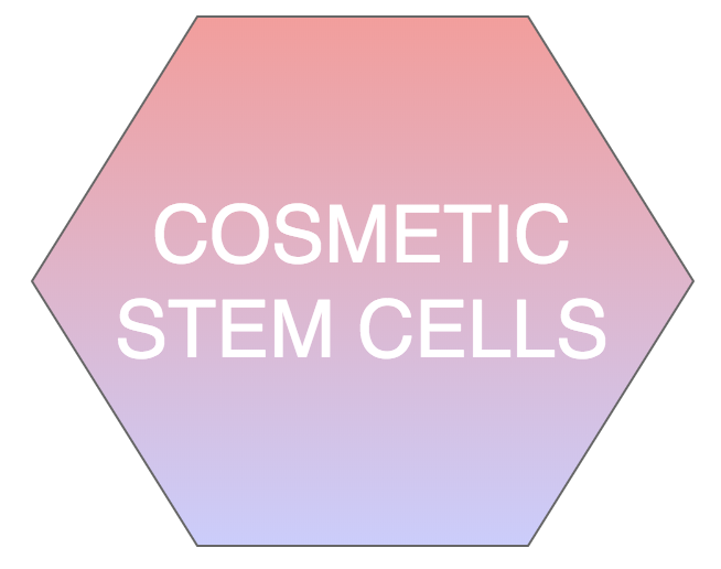 Cosmetic Stem cells at docere clinics
