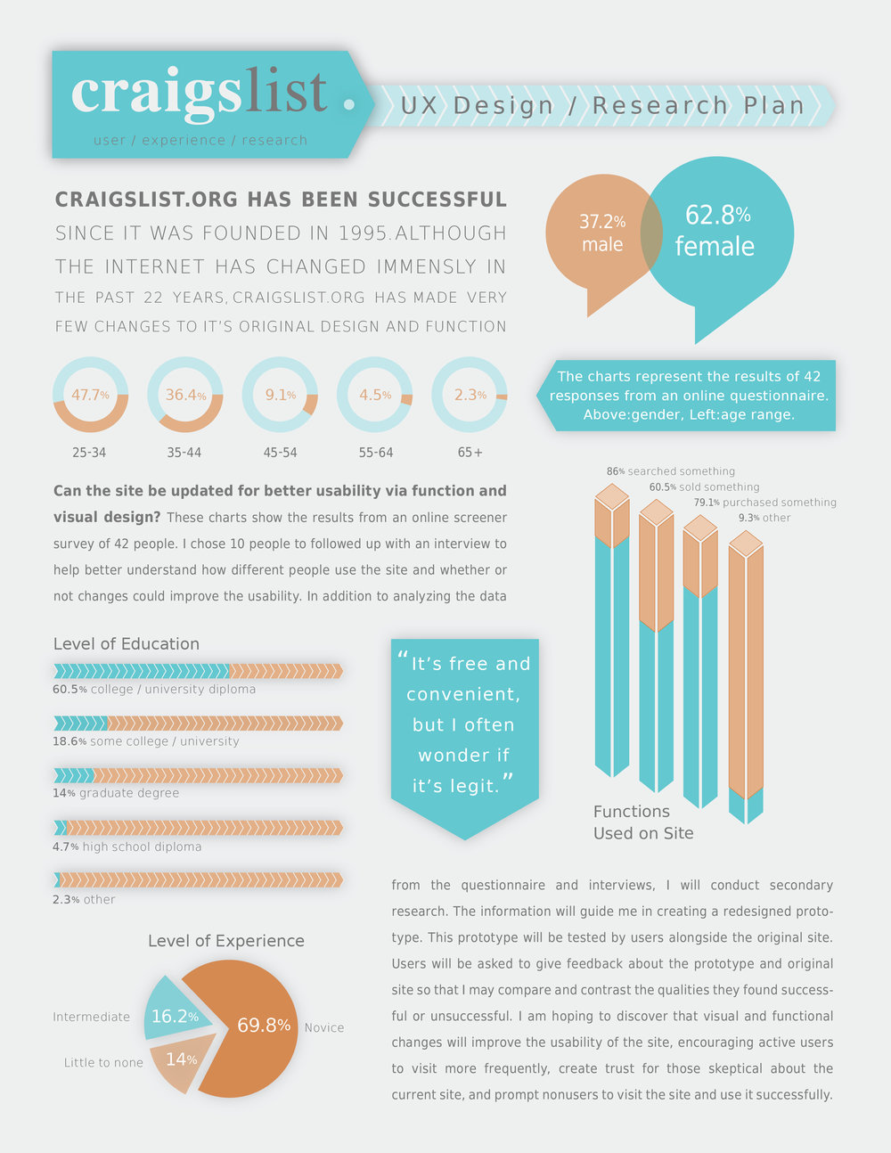Infographic - Research Plan
