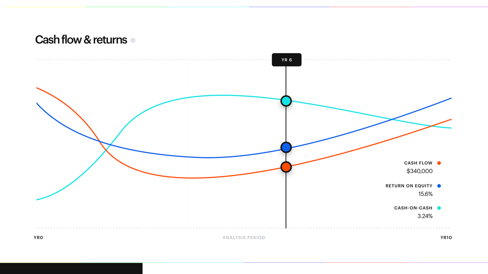 BRRR_Graph.png